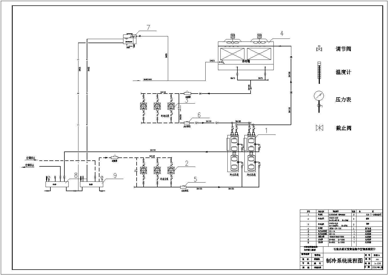 石家庄百货商场集中空调系统毕业设计图片1