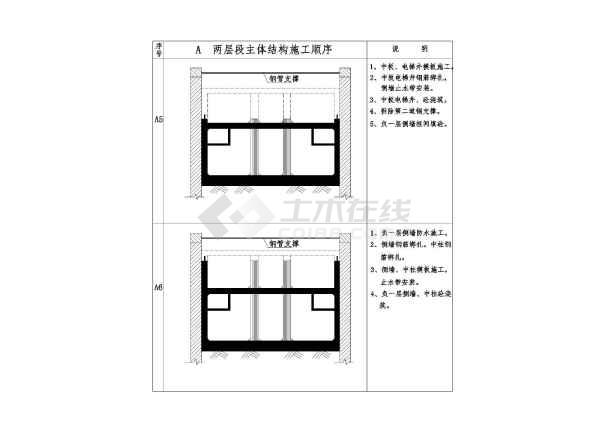 点击查看[广东]地铁站土建工程施工组织设计222页(附92张CAD)第1张大图