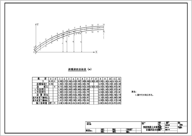 30m跨径钢筋砼双曲拱桥全套施工图(18张图纸)图片2