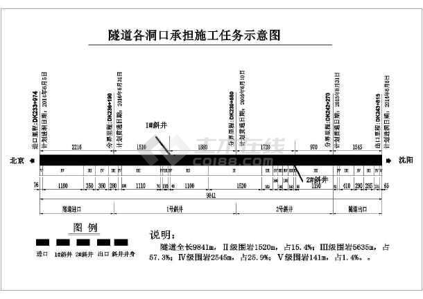 知名企业编制铁路客运专线实施性施工组织设计355页附CAD(路桥隧涵)-图二