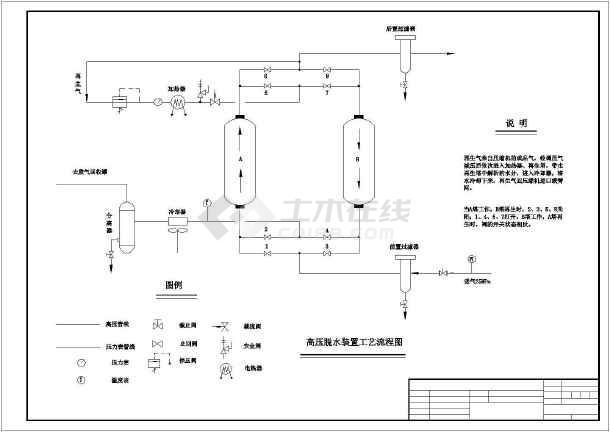 CNG加气站平面布置与工艺流程图-图一
