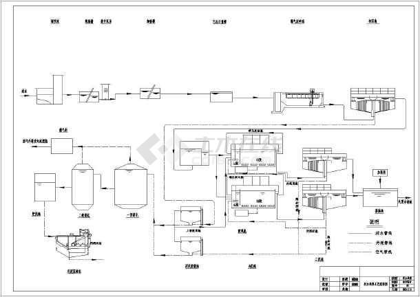 污水厂工艺流程图(浓缩池、平流沉淀池、PH调节池)-图二