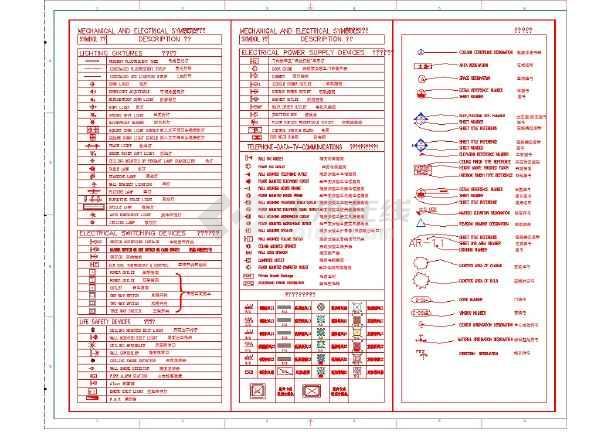 某公司装修施工规范图纸要求-图二