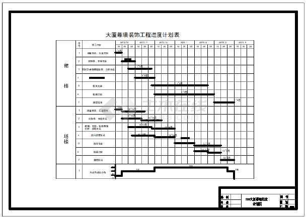 [广西]框剪结构高层商务楼幕墙施工组织设计-图一