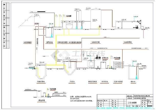 范县城市垃圾场渗滤液处理图纸标准工艺-图一