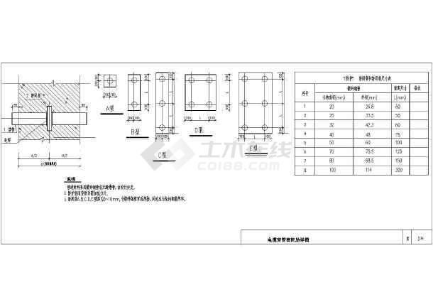 电气工程明管穿墙与电缆穿管大样图-图二