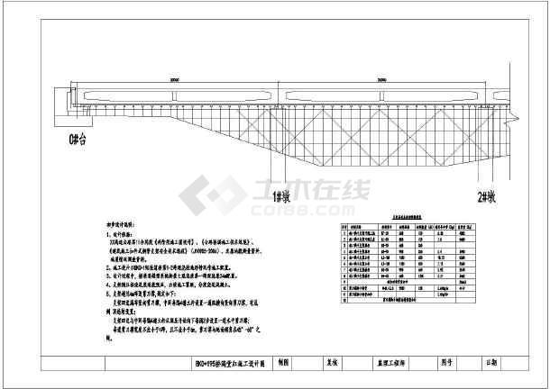 点击查看现浇箱梁满堂支架法施工方案(含检算单CAD图)第1张大图