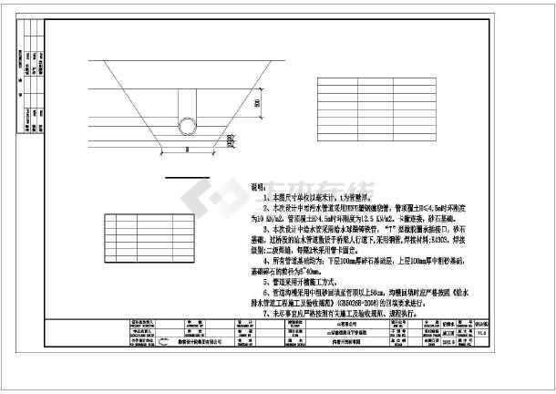 车站站前道路及下穿通道沟槽回填CAD详图-图一