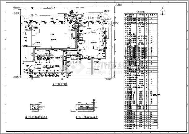 点击查看某厂区室外综合管线规划设计图,含说明第1张大图