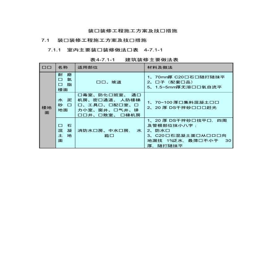 装饰装修工程施工方案-图1