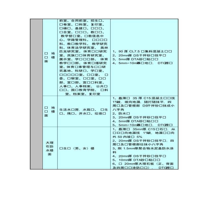 装饰装修工程施工方案-图2