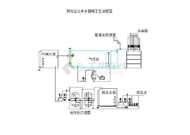 点击查看污水处理中水回用的平面布置与工艺流程图第2张大图