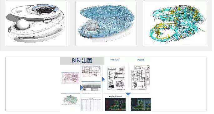上海天文馆项目全生命周期BIM应用