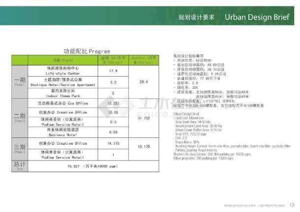 [方案][陕西]高层现代风格多业态城市综合体建筑设计方案文本-图二