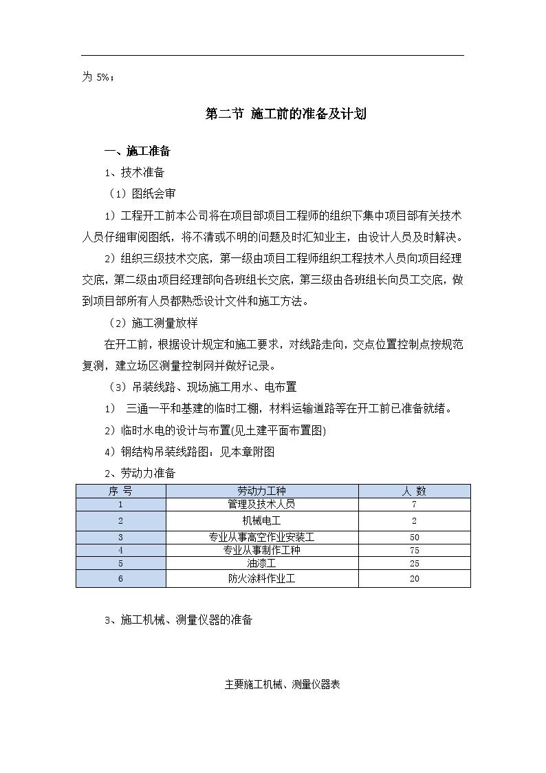 酿酒有限公司钢结构施工组织设计方案-图二