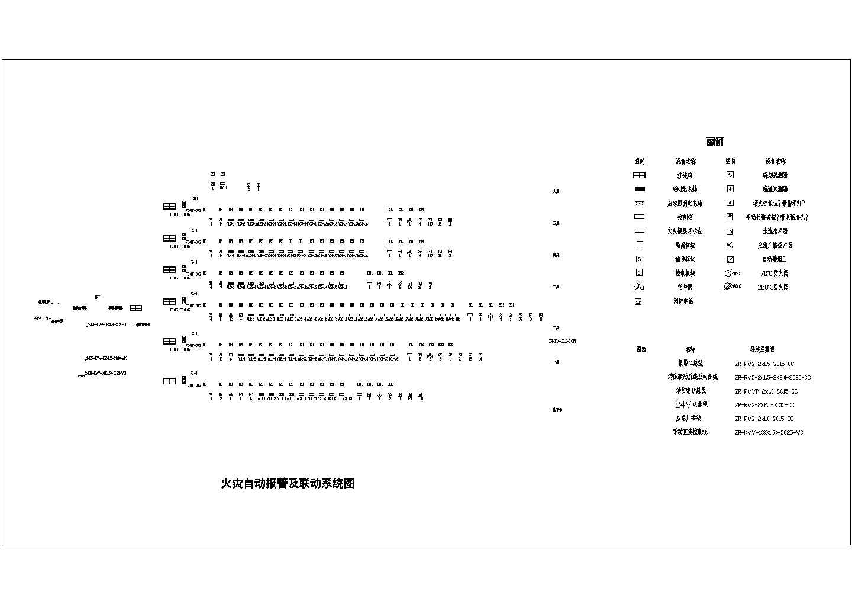 某商场消防平面图(共6张图纸)图片1