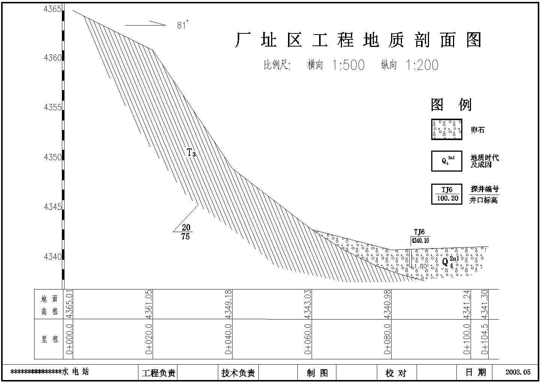 【乌鲁木齐】某地大型水电站厂房全套设计水利图图片3