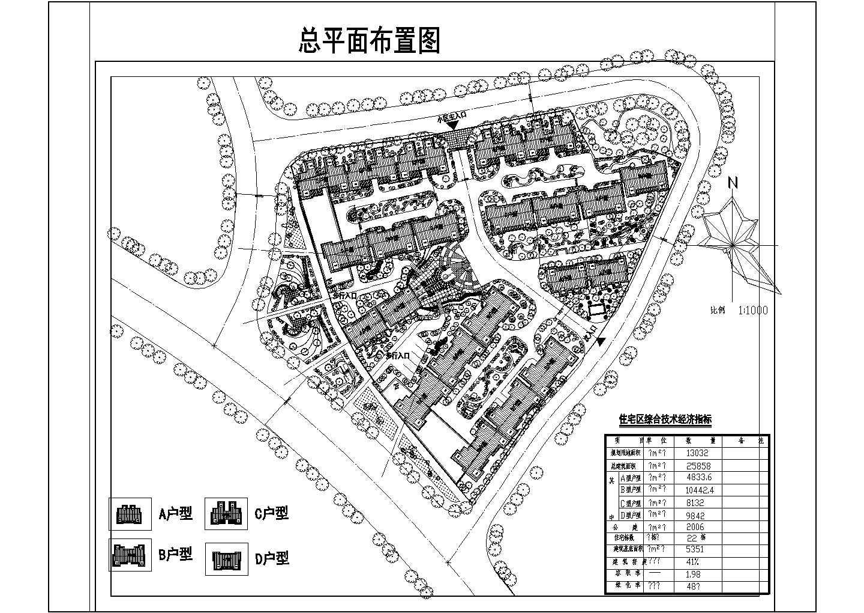 规划用地面积13032平方米小区规划总平面布置图1张图片1
