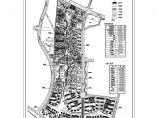 总用地面积67.97ha小区总平面规划图1张 含技术经济指标、公建一览表图片1