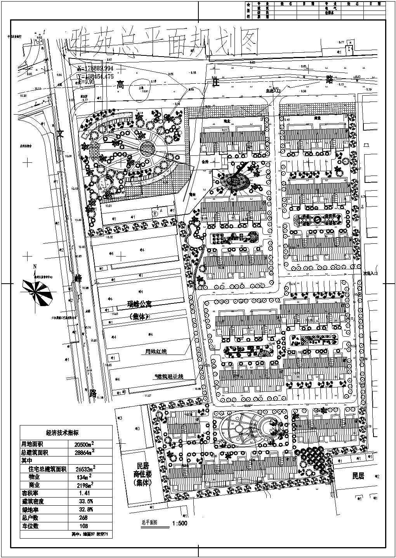 用地面积20500平方米雅苑总平面规划图1张 含经济技术指标图片1
