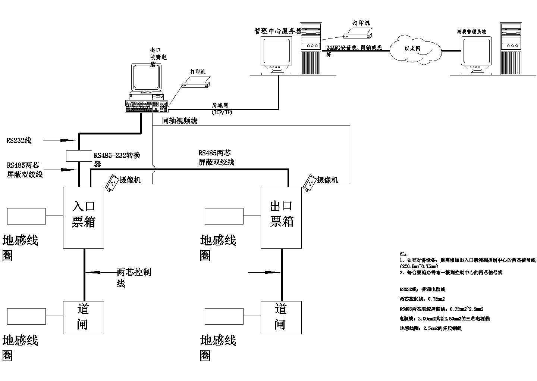 停车场系统设计方案图图片1