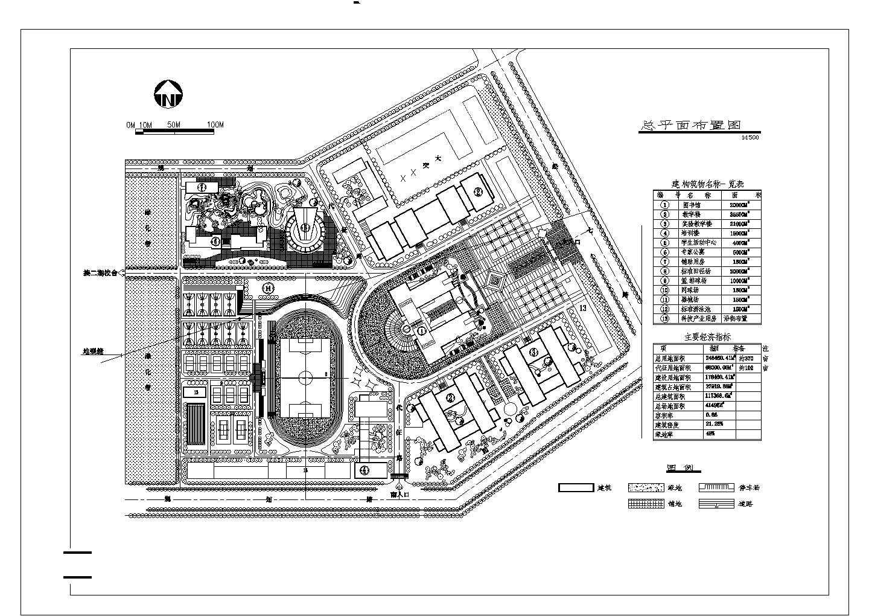 总用地面积246460.4平方米(约370亩)大学校规划总平面布置图1张 含建筑物名称一览表 主要经济指标图片1