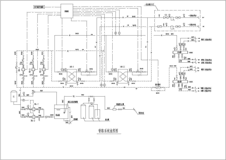 某地区水热交换站管路系统给排水设计图图片1