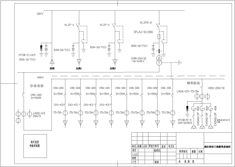 100KVA环网路灯监控箱式变电站一次系统图图片1