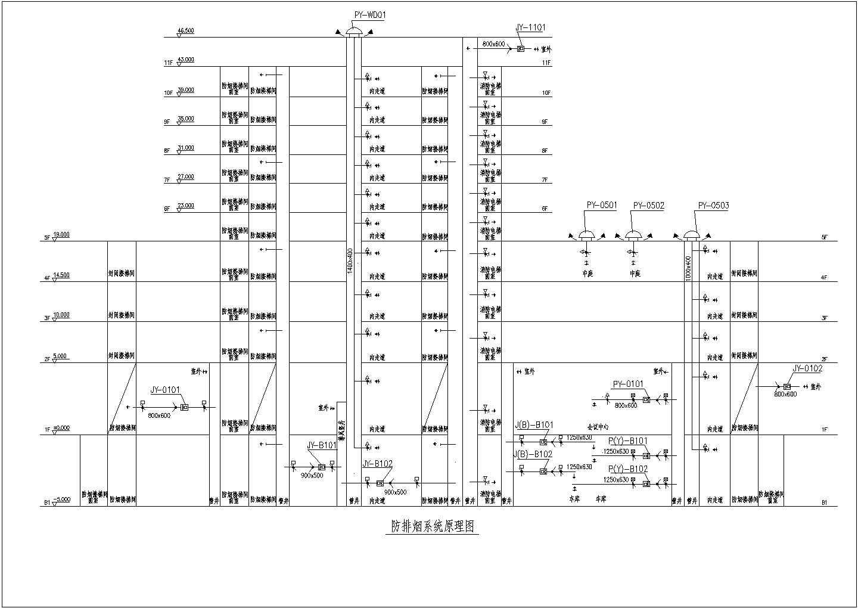 某地区防排烟系统原理电气施工图图片1