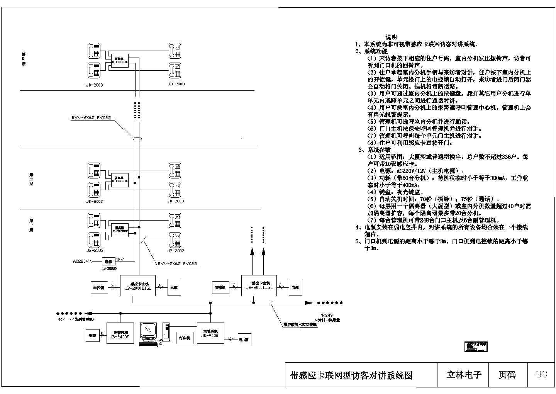 某小区可视多机并机楼宇对讲系统设计图图片1