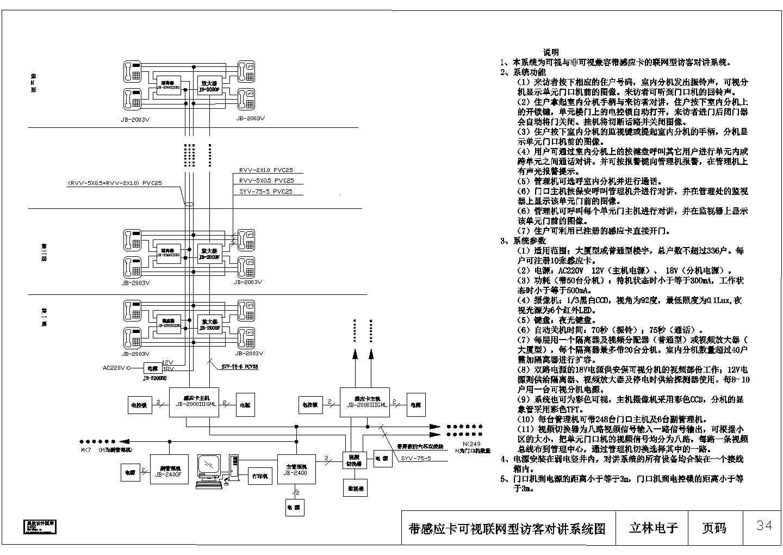 某小区可视多机并机楼宇对讲系统设计图图片2