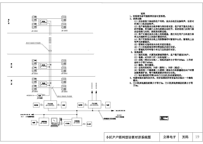 某小区可视多机并机楼宇对讲系统设计图图片3