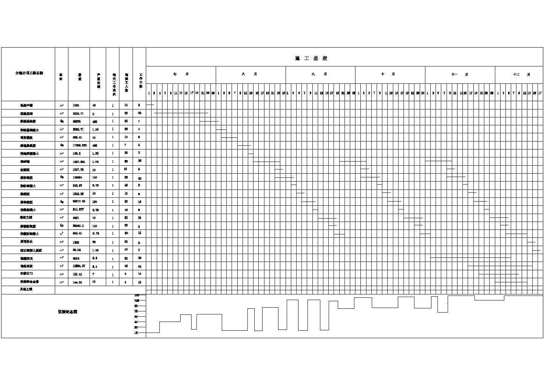 三层框架结构办公楼整套结构施工cad图,共二十八张图片2