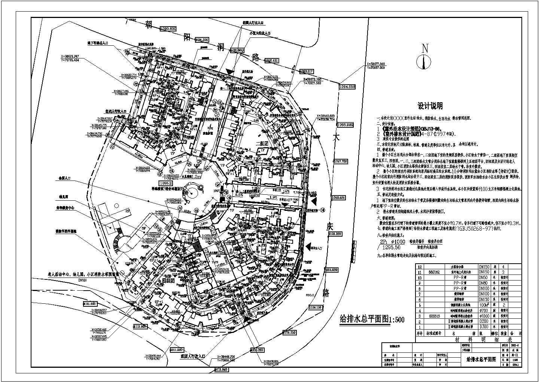 江苏某小区给排水总平面图图片1