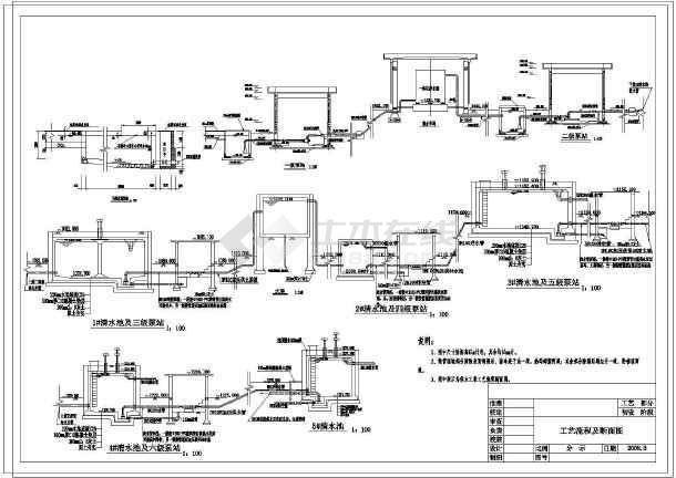 某集中供水工程工艺流程及断面设计图-图二