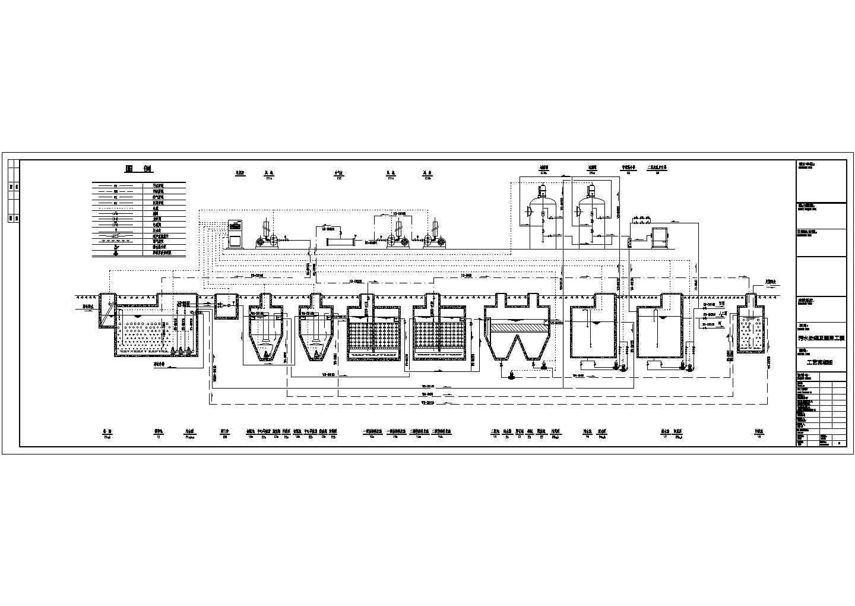 某工业学院污水处理工艺流程图图片1