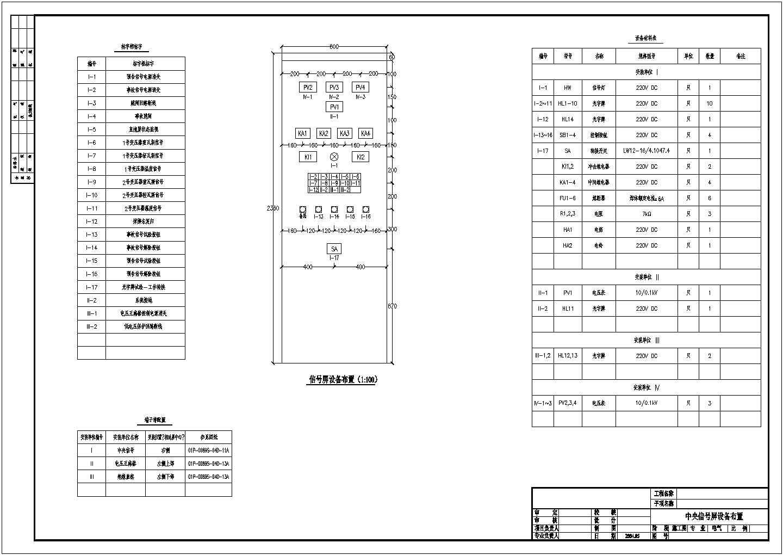 中央信号屏设备布置图图片1