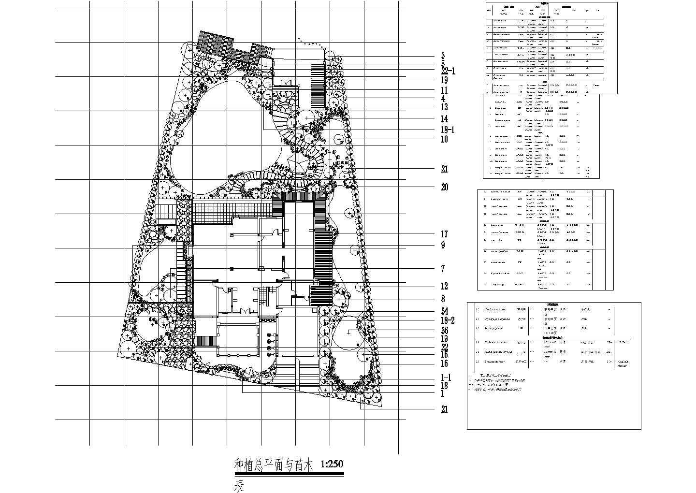 某庭院绿化设计平面布置图图片1