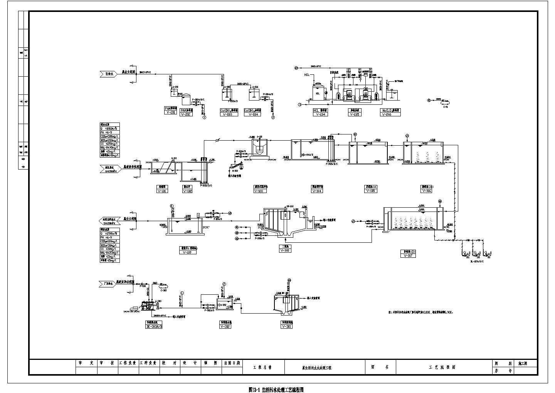 某生活污水处理工艺流程图图片1