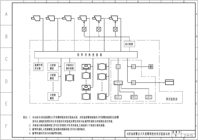 某市办公楼安防报警楼宇对讲系统设计图图片1
