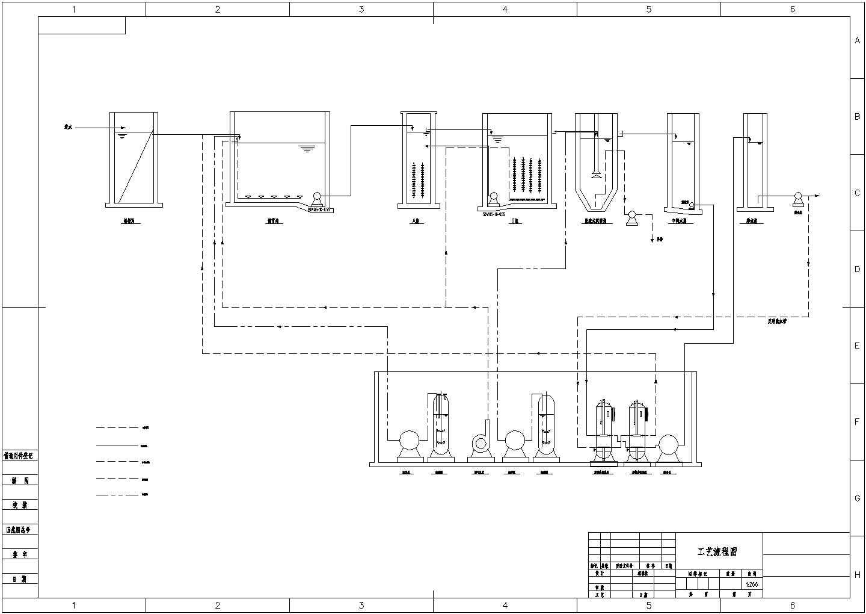 生活污水处理工艺流程图图片1
