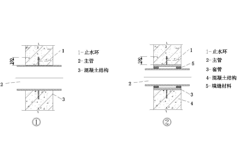 穿墙管道防水节点CAD详图图片1