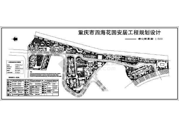 总用地53354平米某花园安居工程规划设计-绿化配置图-图一