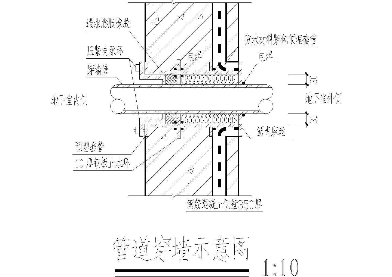 最新整理的管道穿墙示意图图片1