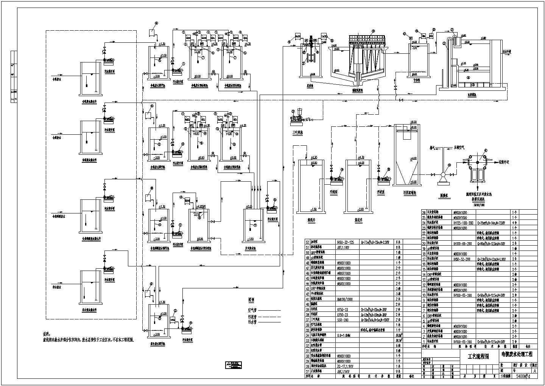 电镀污水处理工艺流程建施cad图纸图片1