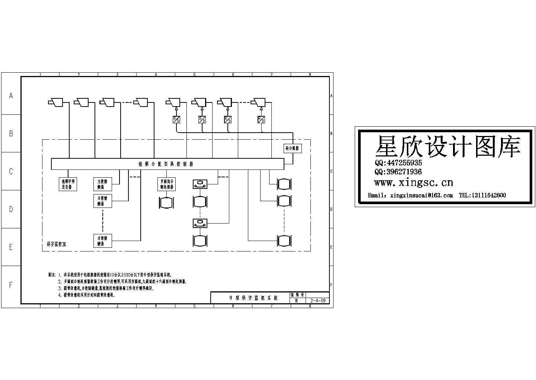 安防报警楼宇对讲系统设计图图片1