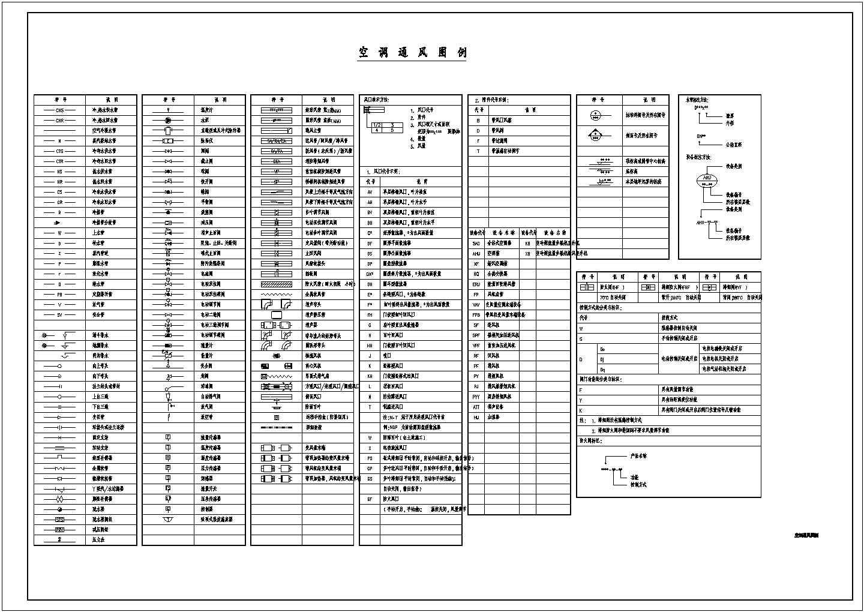 [上海]多栋高层商业综合楼空调通风防排烟施工图(大院设计)图片1