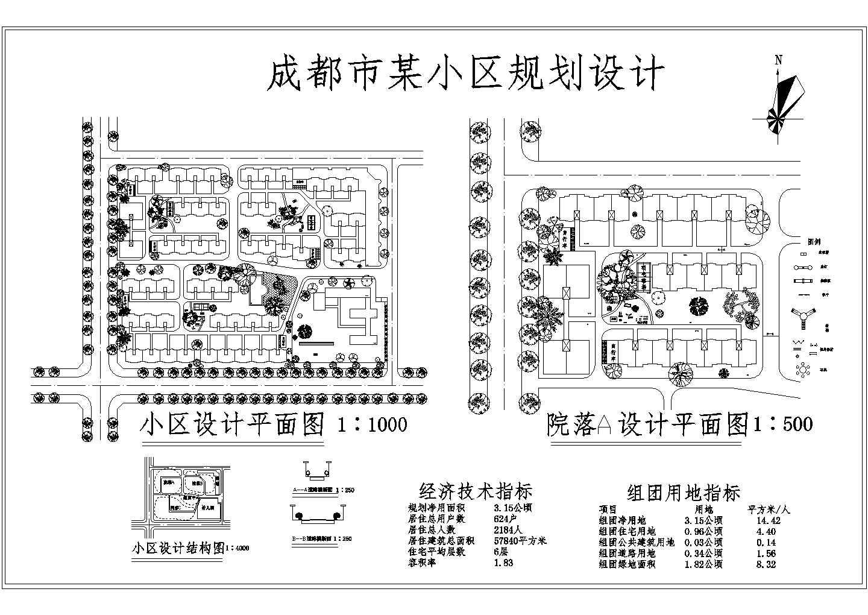成都某小区绿化规划设计图纸图片1