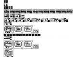 """10万ta钾镁肥工业性试验""""项目的主厂房电气图纸图片1"""