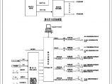 体育馆弱电系统设计cad图图片1